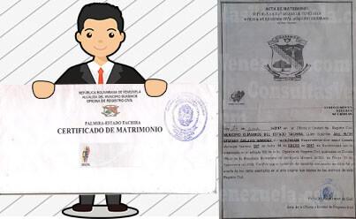 ¿Certificado y Acta de Matrimonio es lo mismo?