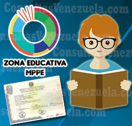 ¿Qué es la Zona educativa y Para qué sirve?