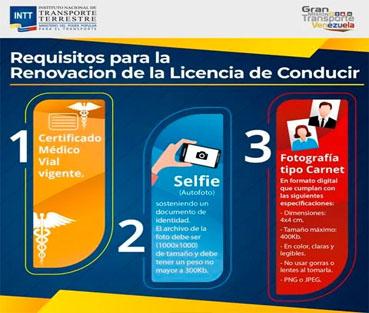¿Cómo renovar la Licencia de Conducir en Venezuela? Nuevo procedimiento 2020