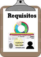 ¿Requisitos para legalizar documentos en la Zona Educativa?
