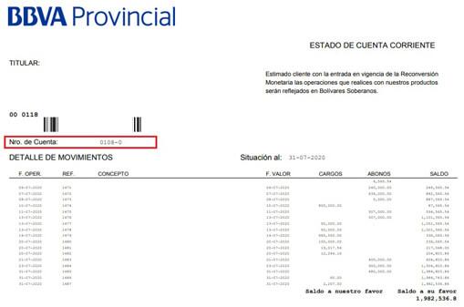 ¿Cómo solicitar un estado de cuenta Provincial por internet?