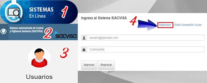 ¿Cómo registrarse en SIACVISA? SACS en línea